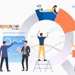 agensi digital marketing bekasi